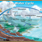 Report Shows We're Fracking Our Freshwater Future